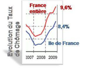 travail à domicile en Ile-de-France