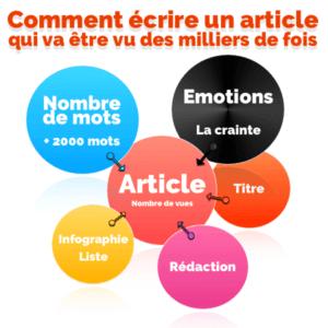 Comment écrire un article qui va être bien référencé ?